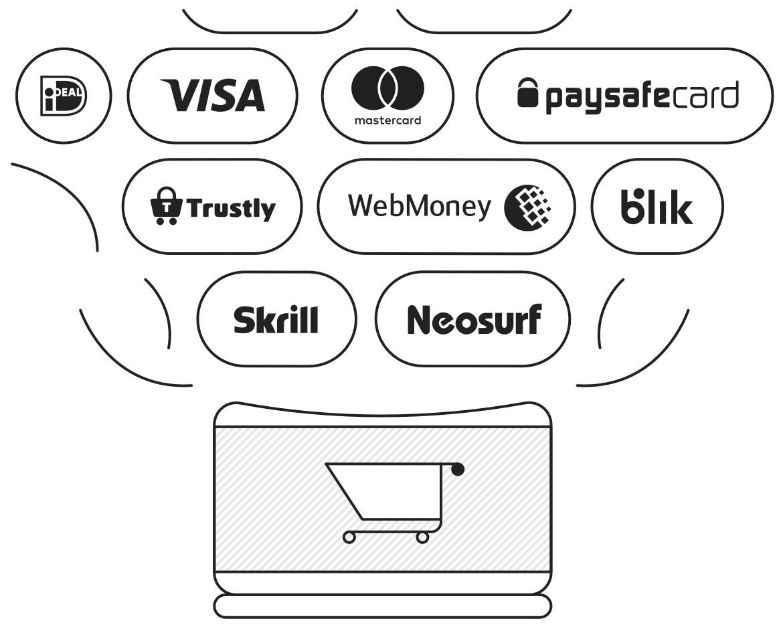 payment-platform